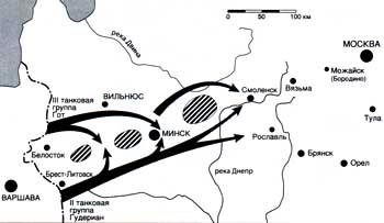 Схема продвижения немецких войск на московском направлении