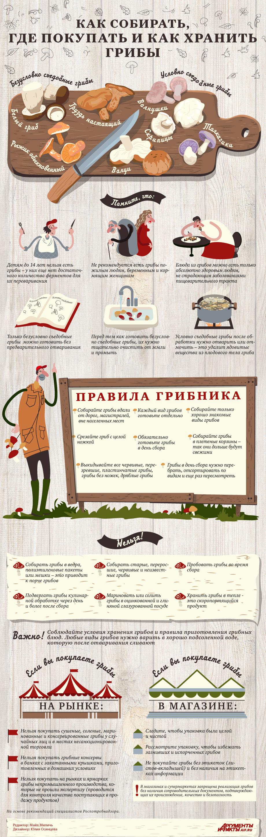 Картинка взята с сайта Роспотребнадзора.